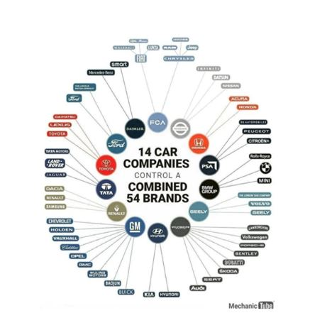 Most of the brands in one place